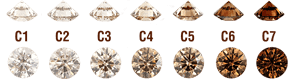 Brown Diamond Grading Chart